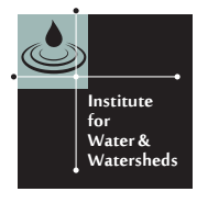 Institute for Water & Watersheds